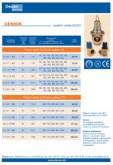 Cenník poistných ventilov DUCO